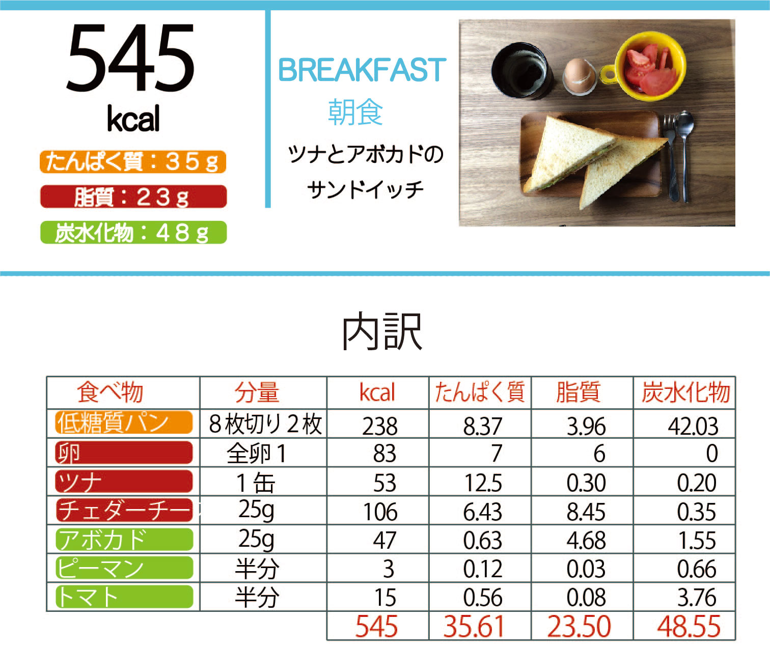 Yoshibreakfast